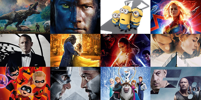 Highest Grossing Movies